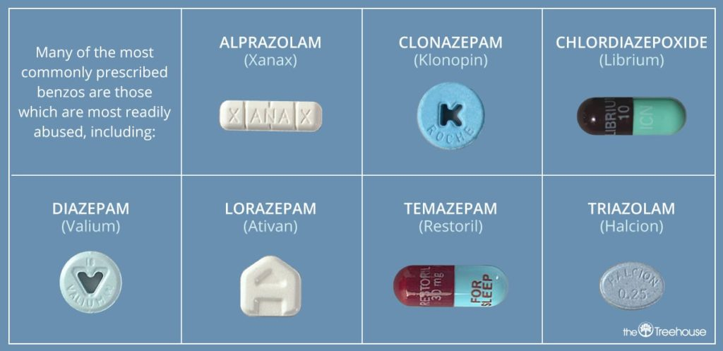 Increasing Misuse of Prescription Drugs   Drug Discovery