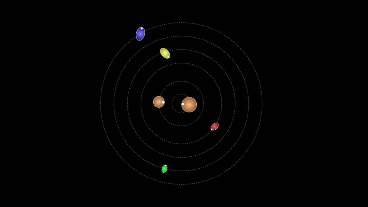 pluto's moons orbit - 1280×720