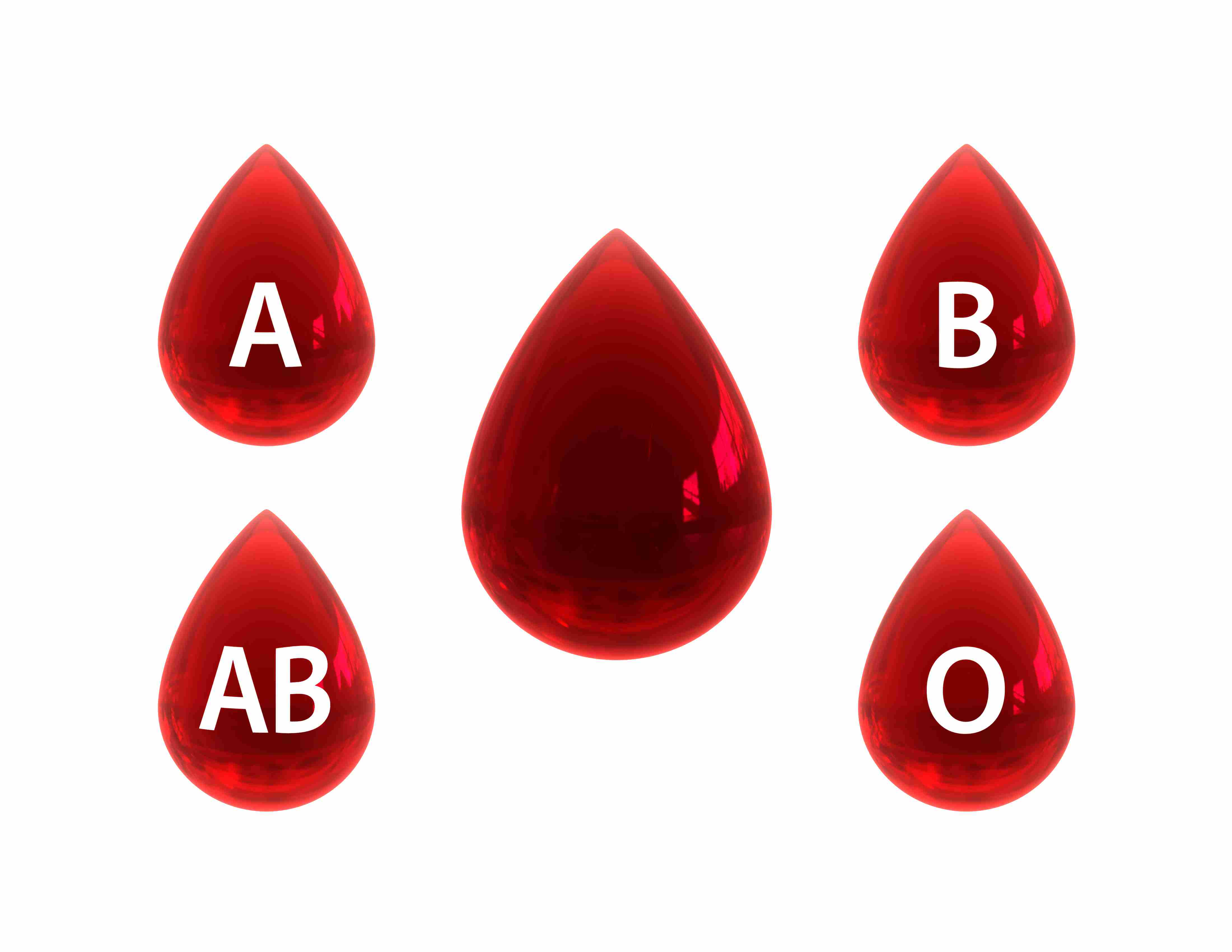 Some Blood Types Associated With Higher Risk Of Heart